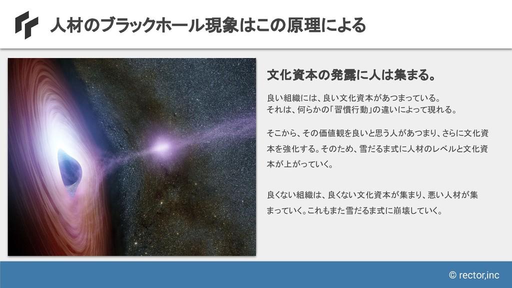 © rector,inc 人材のブラックホール現象はこの原理による 良い組織には、良い文化資本...