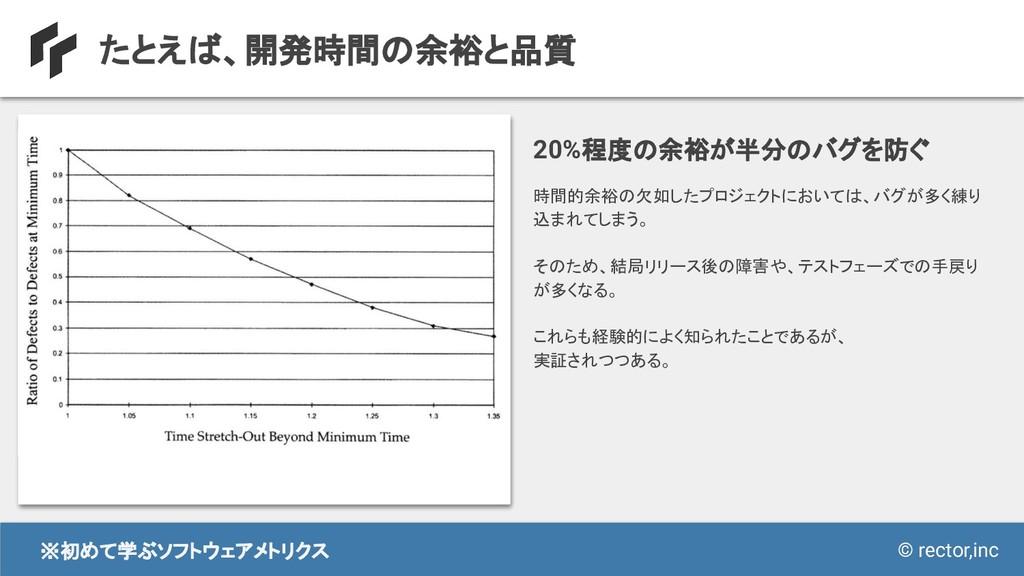 © rector,inc たとえば、開発時間の余裕と品質 20%程度の余裕が半分のバグを防ぐ ...