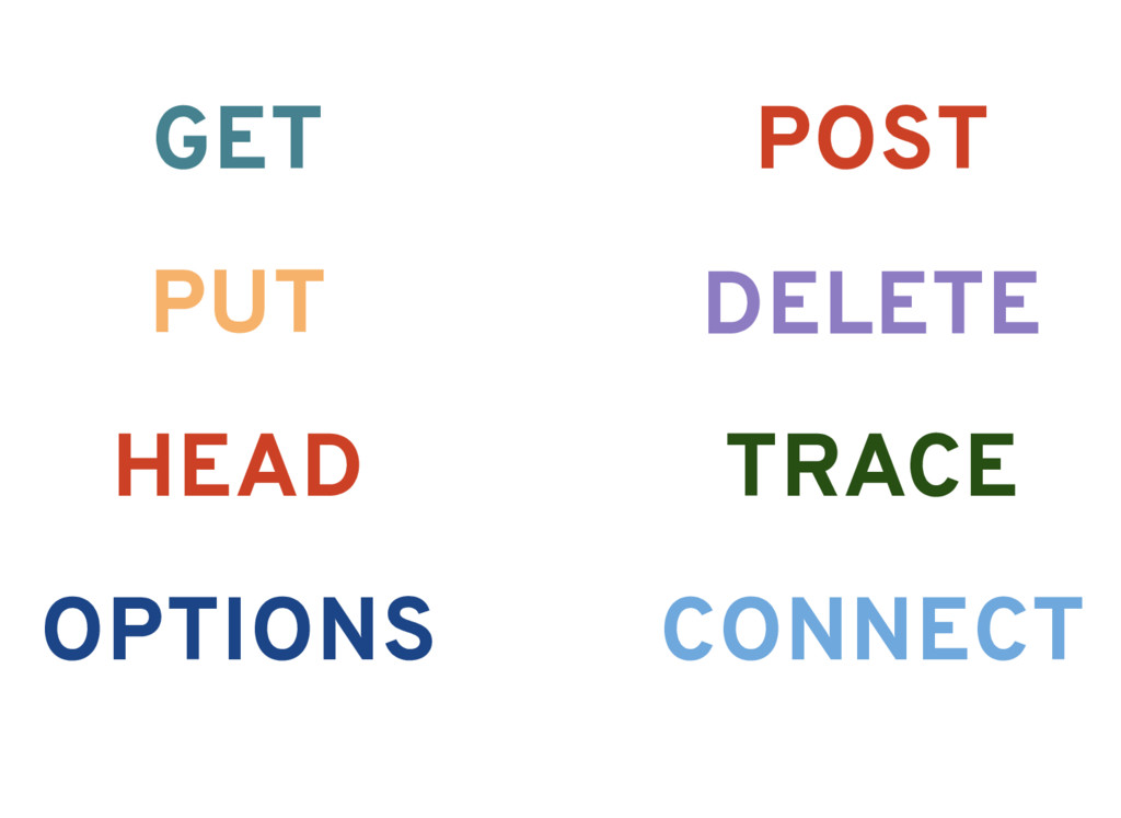 GET POST DELETE PUT TRACE HEAD OPTIONS CONNECT
