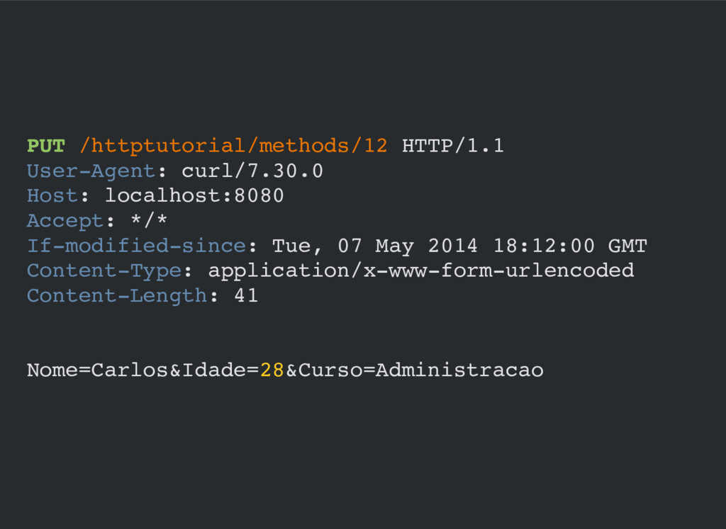 PUT /httptutorial/methods/12 HTTP/1.1 User-Agen...