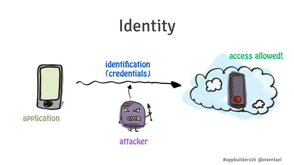 Identity #appbuilders16 @vixentael identificati...