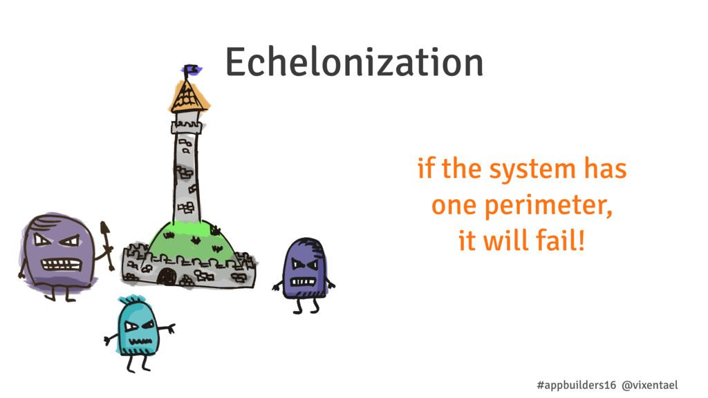 Echelonization #appbuilders16 @vixentael if the...