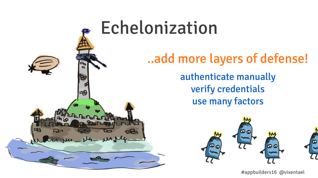 Echelonization #appbuilders16 @vixentael authen...