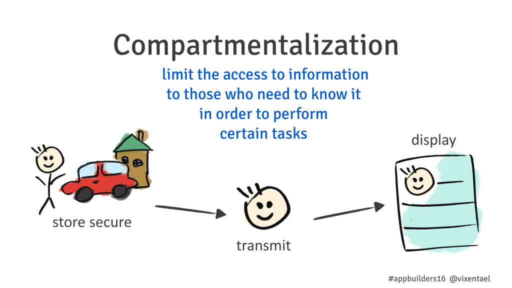 Compartmentalization #appbuilders16 @vixentael ...