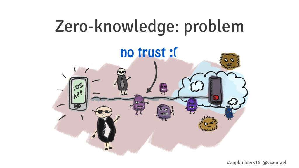 Zero-knowledge: problem no trust :( #appbuilder...