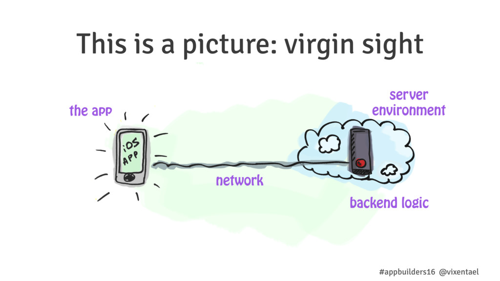 This is a picture: virgin sight network backend...