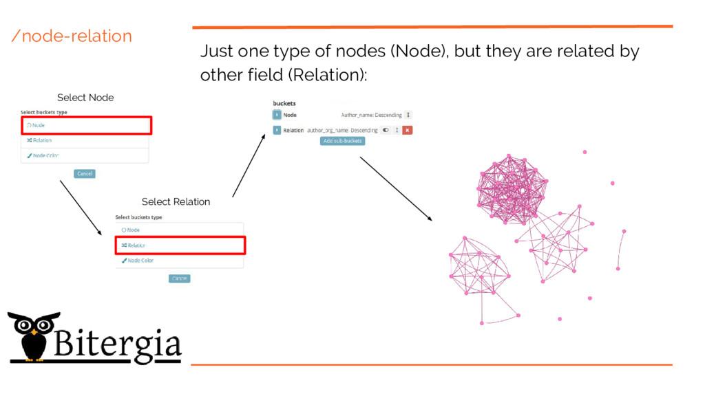 /node-relation Just one type of nodes (Node), b...