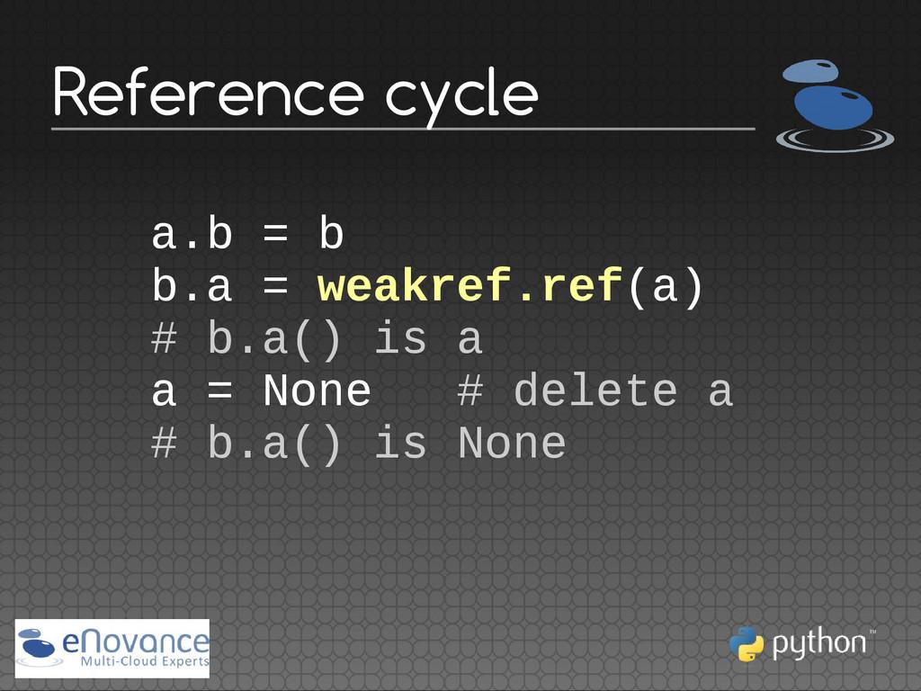 a.b = b b.a = weakref.ref(a) # b.a() is a a = N...
