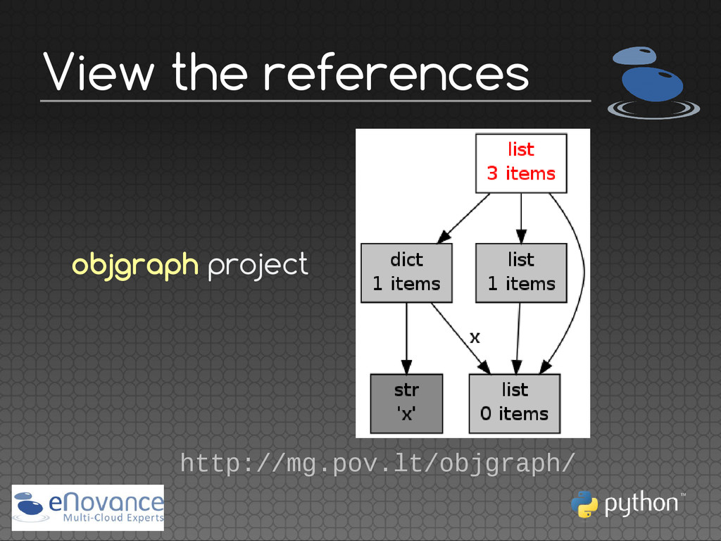 http://mg.pov.lt/objgraph/ View the references ...