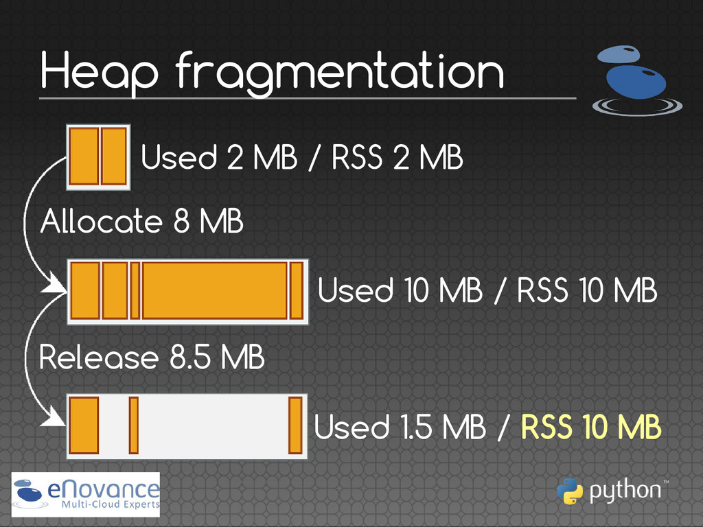 Heap fragmentation Used 2 MB / RSS 2 MB Used 10...