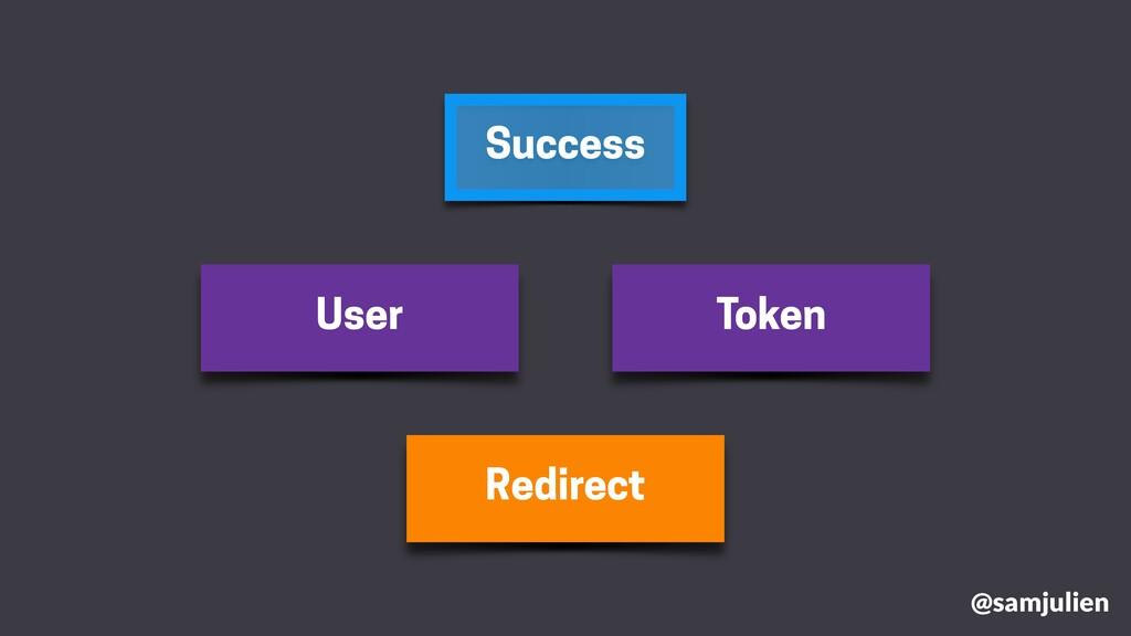 Success User Token Redirect @samjulien