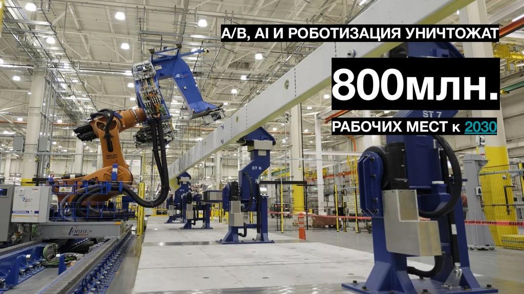 A/B, AI И РОБОТИЗАЦИЯ УНИЧТОЖАТ 800млн. РАБОЧИХ...