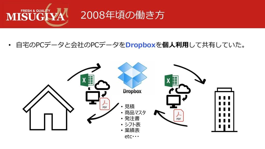 2008年頃の働き⽅ • ⾃宅のPCデータと会社のPCデータをDropboxを個⼈利⽤して共有...