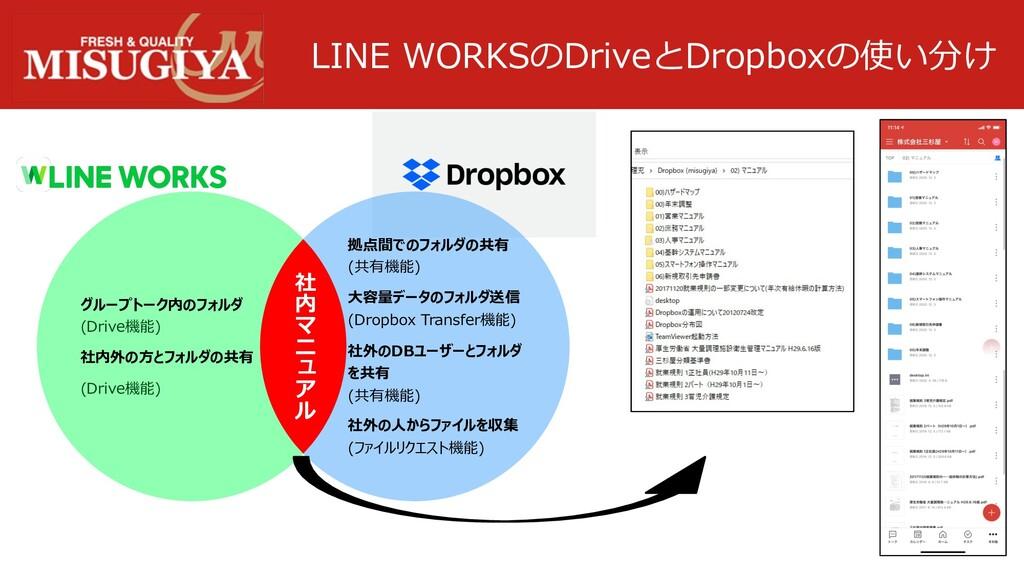 LINE WORKSのDriveとDropboxの使い分け グループトーク内のフォルダ (Dr...