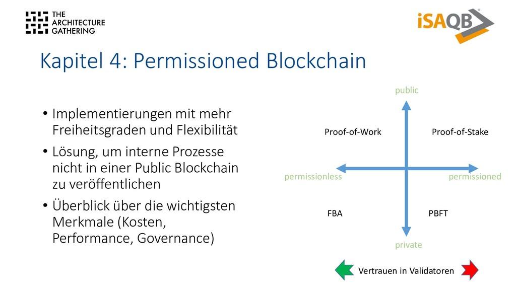 Kapitel 4: Permissioned Blockchain • Implementi...