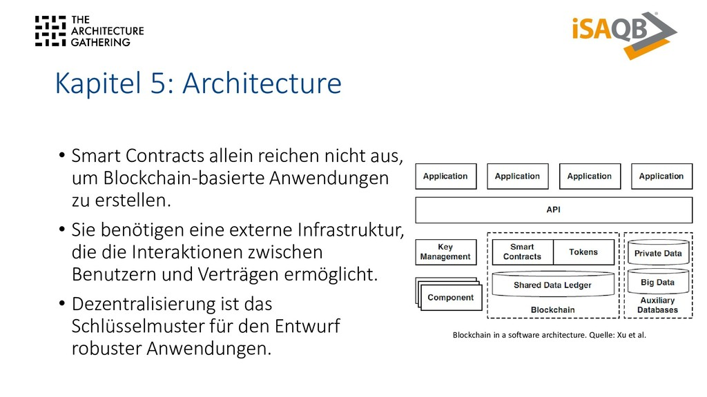 Kapitel 5: Architecture • Smart Contracts allei...