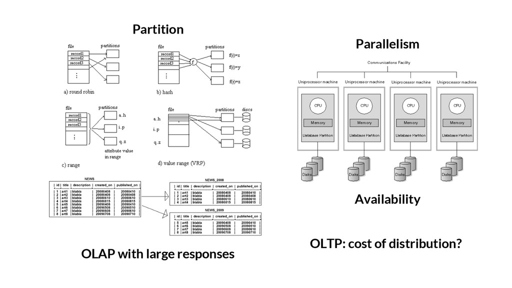 Partition Parallelism OLTP: cost of distributio...