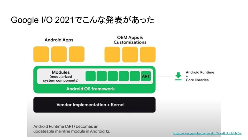 Google I/O 2021でこんな発表があった https://www.youtube.c...