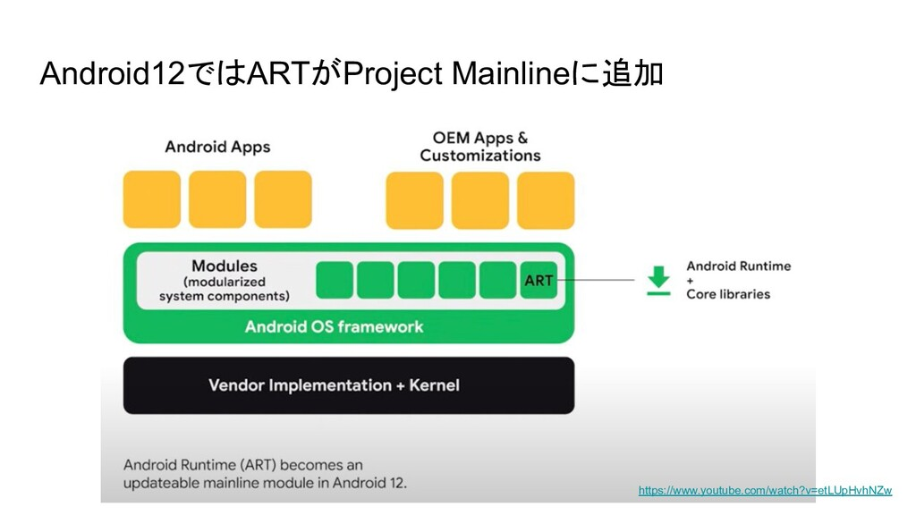 Android12ではARTがProject Mainlineに追加 https://www....