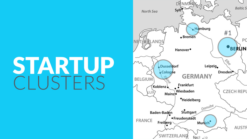 STARTUP CLUSTERS #1