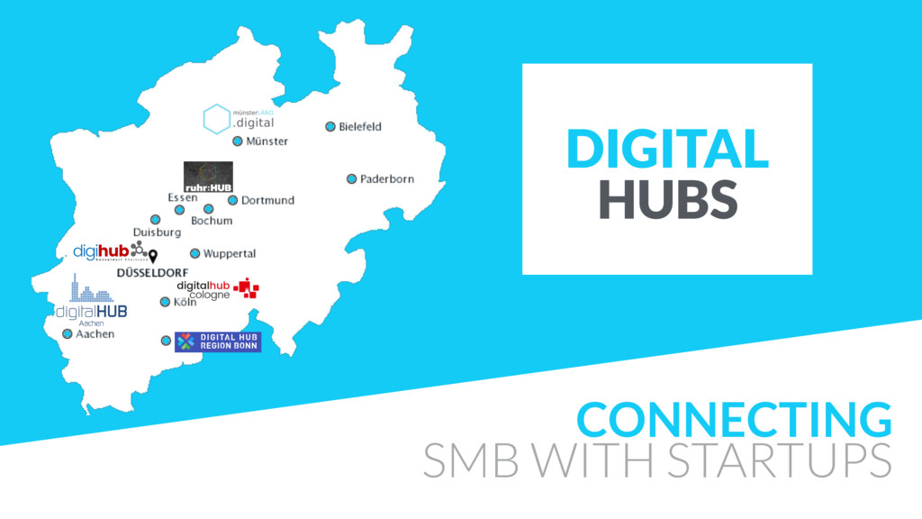 CONNECTING SMB WITH STARTUPS DIGITAL HUBS