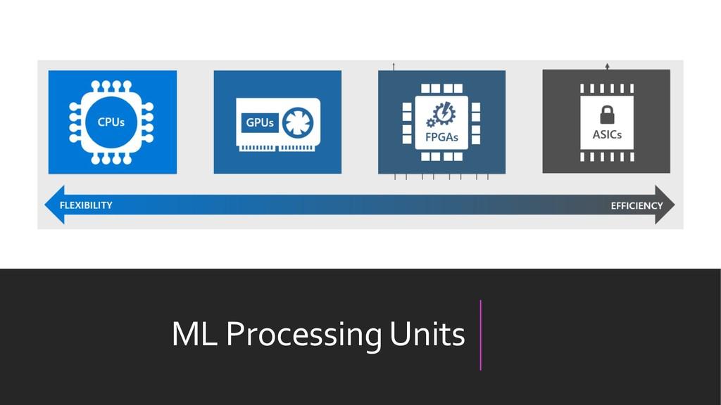 ML Processing Units
