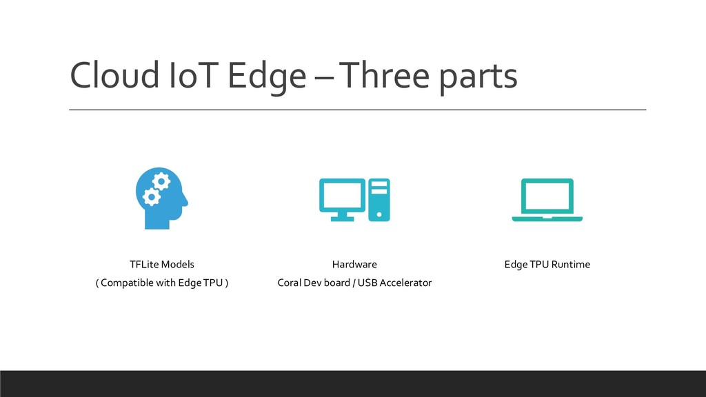 Cloud IoT Edge –Three parts TFLite Models ( Com...
