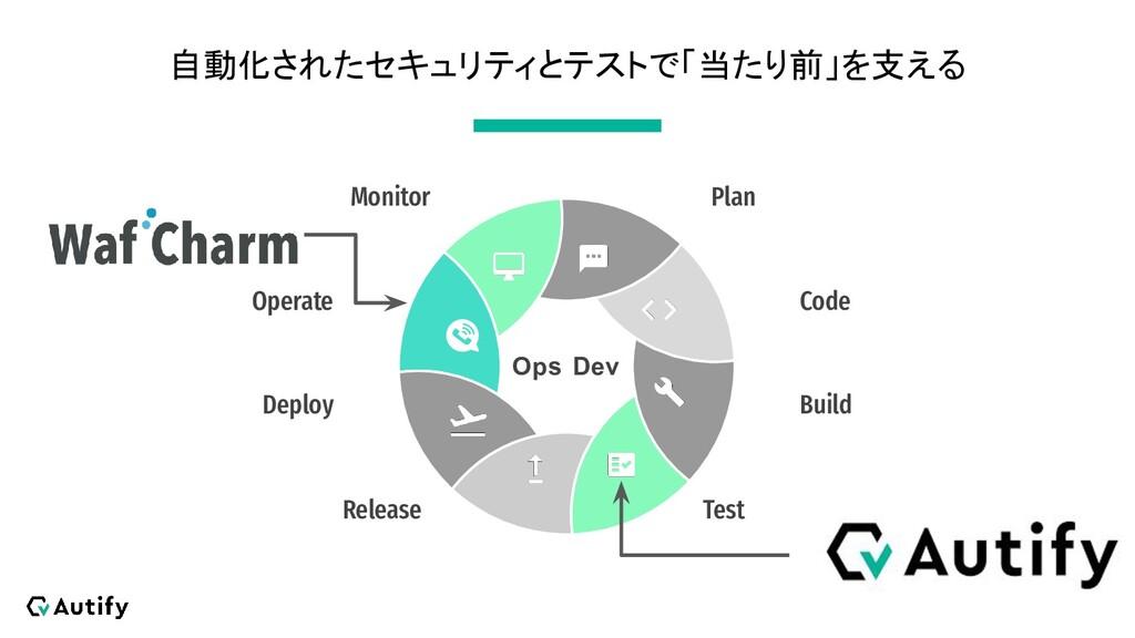 自動化されたセキュリティとテストで「当たり前」を支える Operate Monitor Cod...