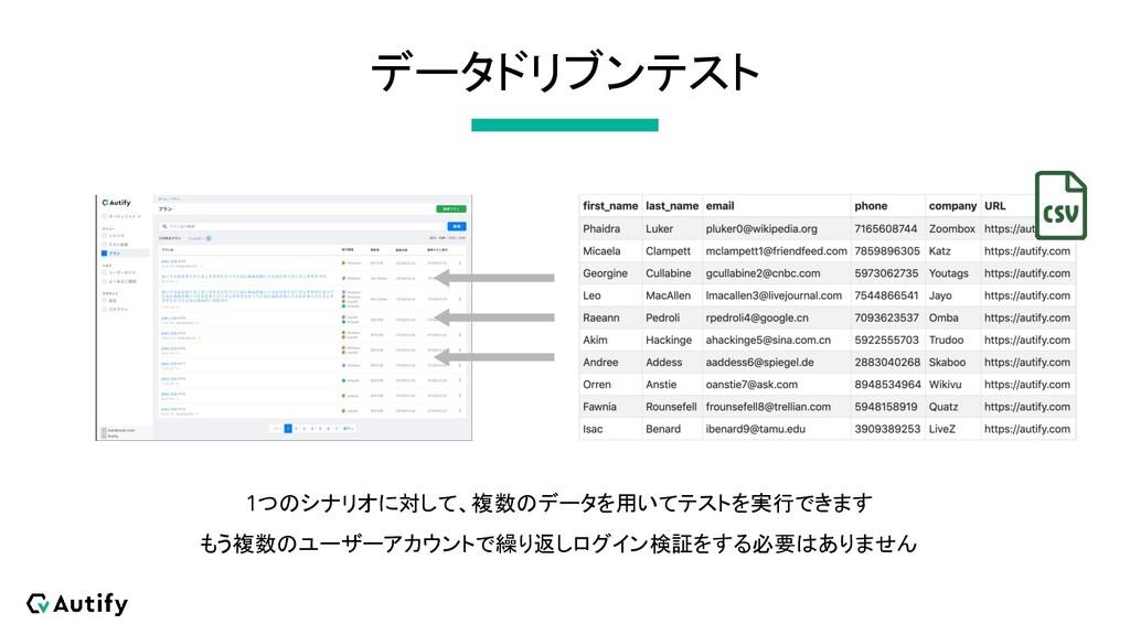 データドリブンテスト 1つのシナリオに対して、複数のデータを用いてテストを実行できます もう複...