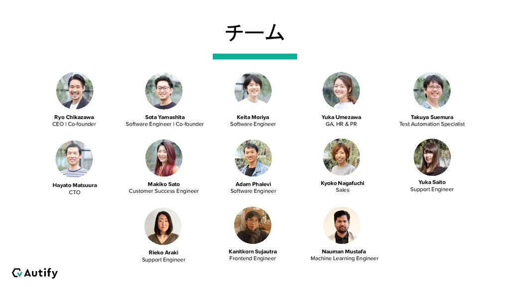 チーム Ryo Chikazawa CEO | Co-founder Sota Yamashi...