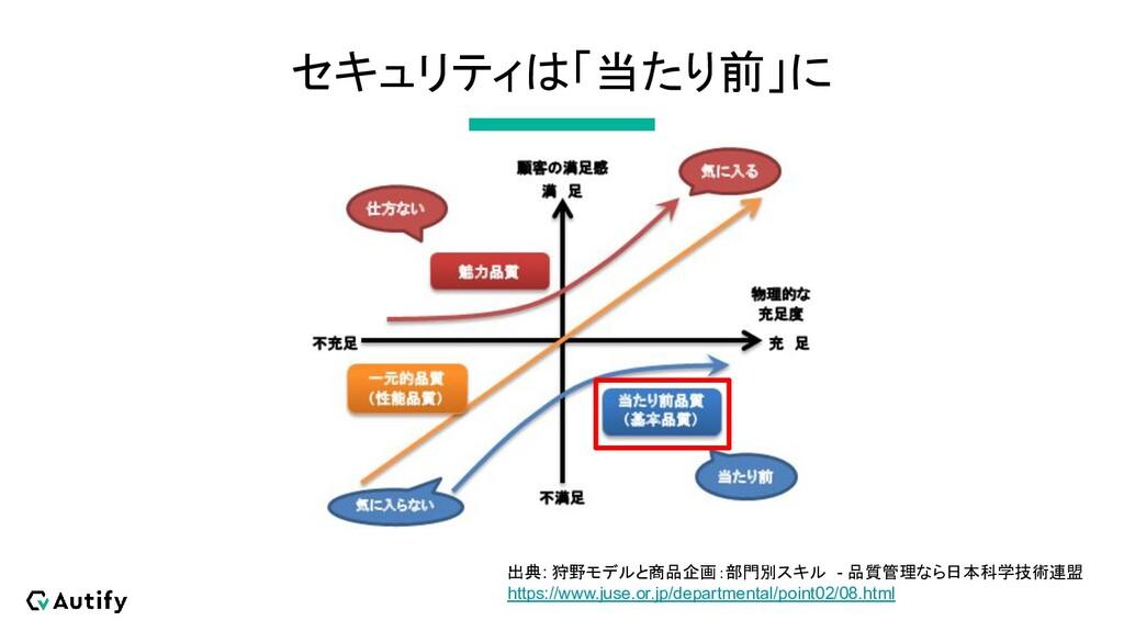 セキュリティは「当たり前」に 出典: 狩野モデルと商品企画:部門別スキル - 品質管理なら日本...