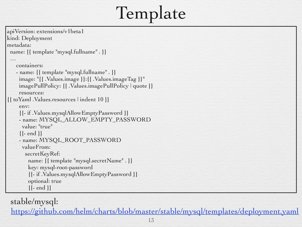 Template 13 apiVersion: extensions/v1beta1 kind...