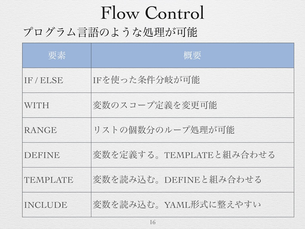 Flow Control 16 ཁૉ ֓ཁ IF / ELSE IFΛͬͨ݅ذ͕Մ W...