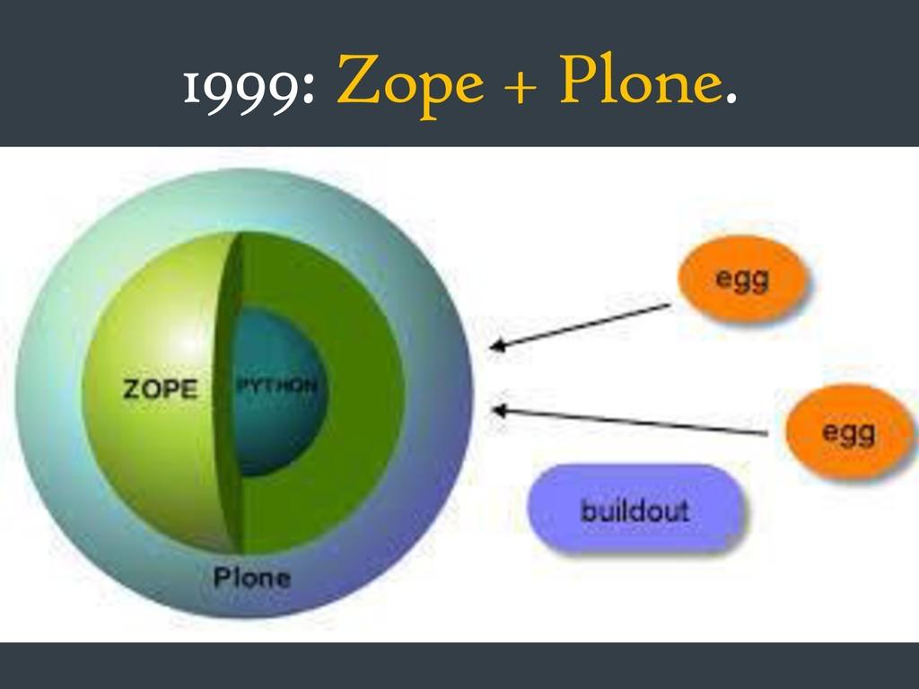 1999: Zope + Plone.