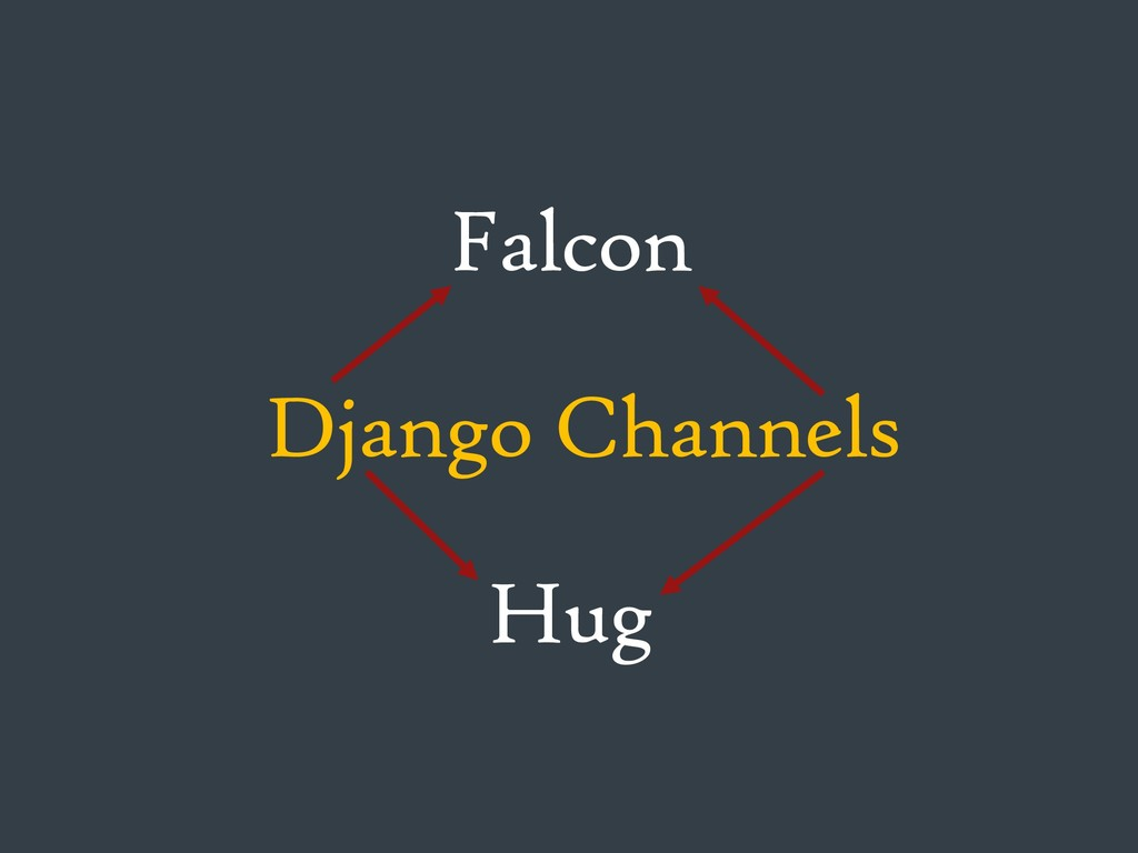 Django Channels Falcon Hug