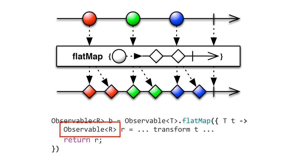 Observable<R> b = Observable<T>.fl...