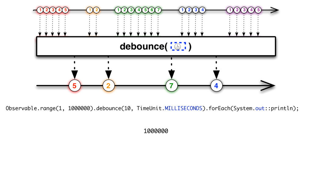 Observable.range(1, 1000000).debounce(10, TimeU...
