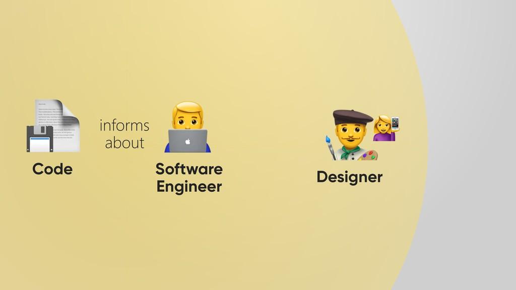 Software Engineer Code informs about Designer