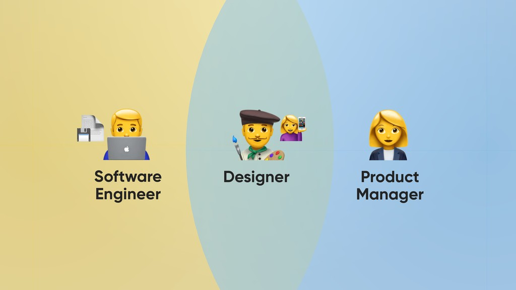 Software Engineer Product Manager Designer