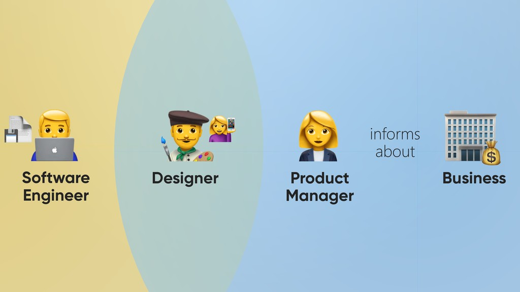Software Engineer Product Manager Business info...