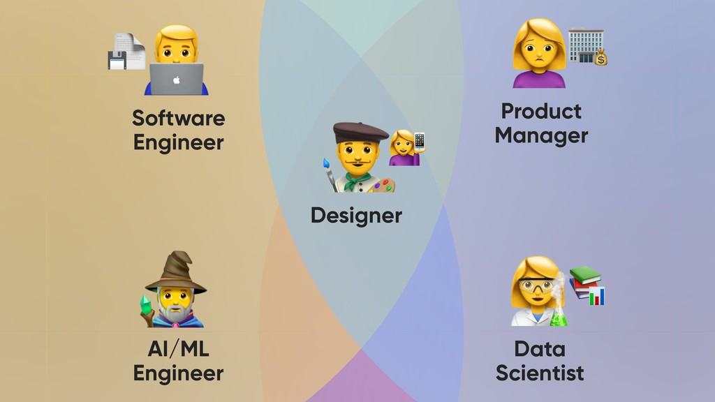 Software Engineer Product Manager Data Scientis...