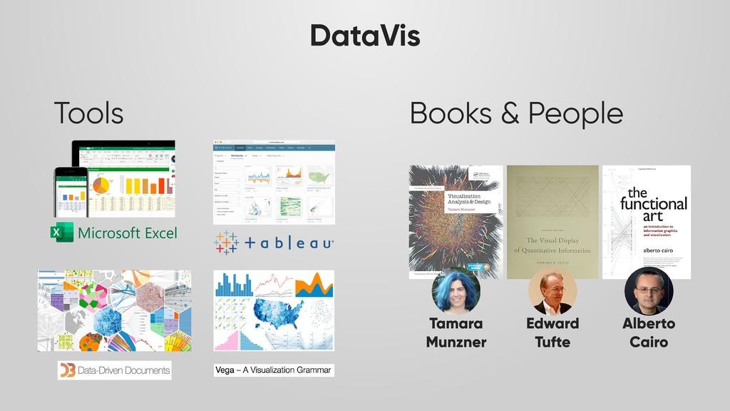 DataVis Tools Books & People Microsoft Excel