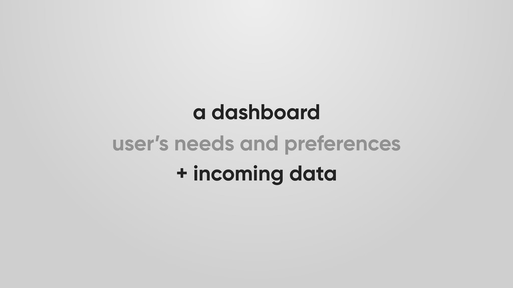 a dashboard + incoming data user's needs and pr...