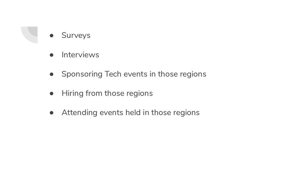 ● Surveys ● Interviews ● Sponsoring Tech events...