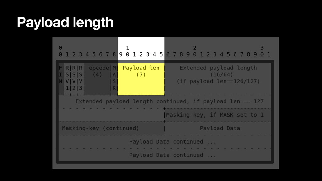 Payload length