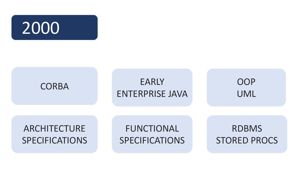 EARLY ENTERPRISE JAVA CORBA OOP UML ARCHITECTUR...