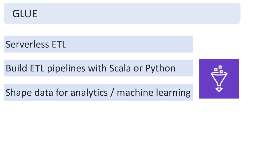 GLUE Serverless ETL Build ETL pipelines with Sc...