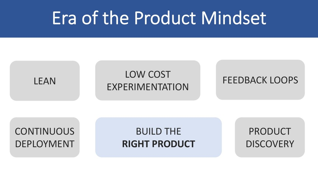 Era of the Product Mindset LEAN LOW COST EXPERI...