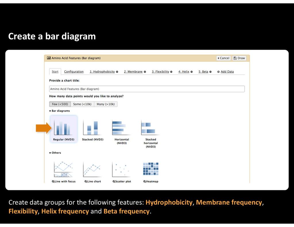 Create&a&bar&diagram Create&data&groups&for&the...