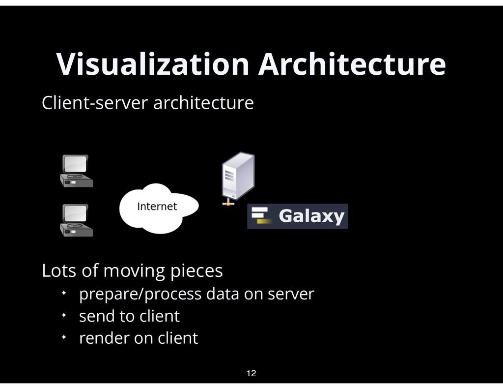 Visualization Architecture • Client-server arch...